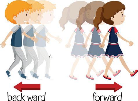 Wordcard for backward and forward