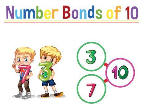 Number bonds of ten