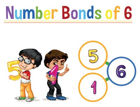 Number bonds of six