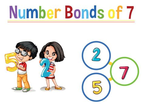 Number bonds of 7