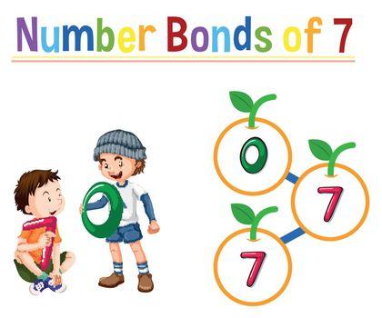 Number bonds of seven