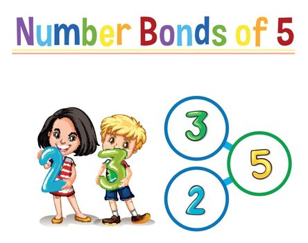 Number bonds of five