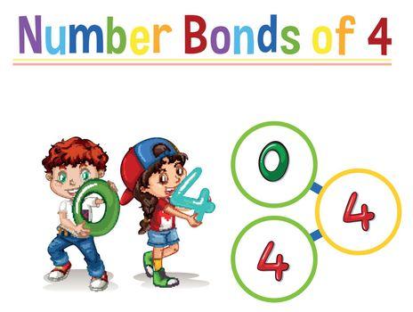 Number bonds of four