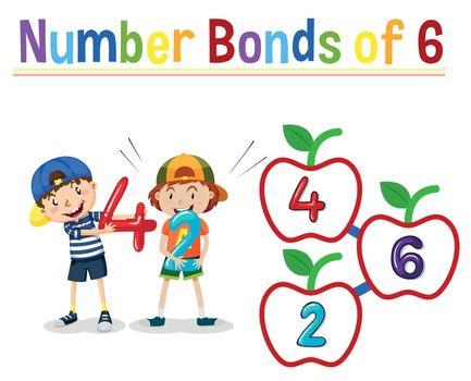 Number bonds of 6