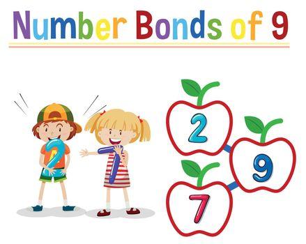 Number bonds of nine