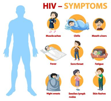 Symptoms of HIV infection infographic