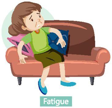 Medical infographic of fatigue symptoms