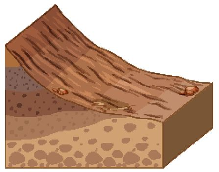 Different layer of rock geology