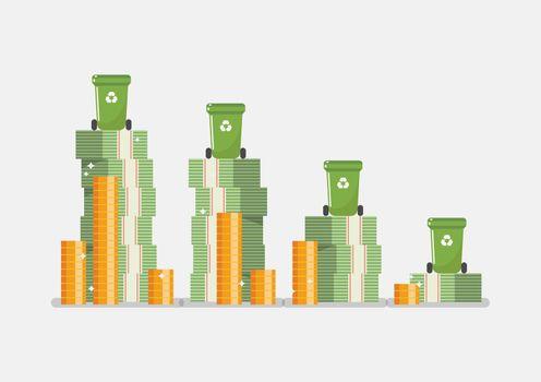 Waste management budget infographic