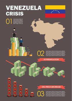 Venezuela crisis infographic