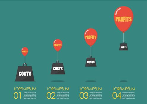 Profits and costs business metaphor infographic