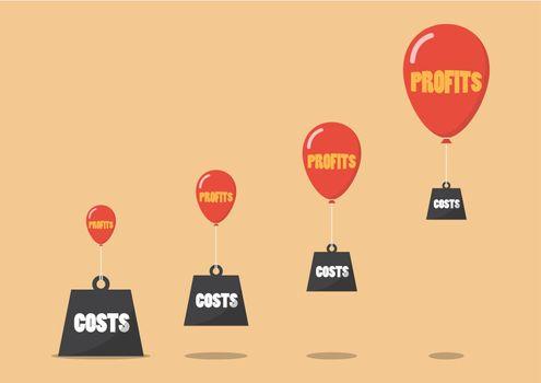 Profits and costs business metaphor