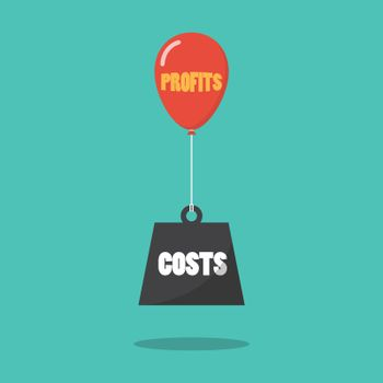 Profits and costs concept