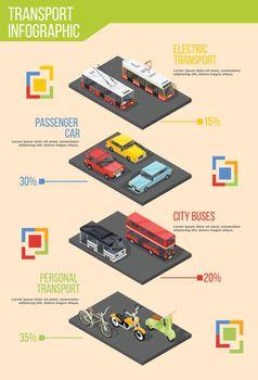 Urban Transportation Infographic Poster
