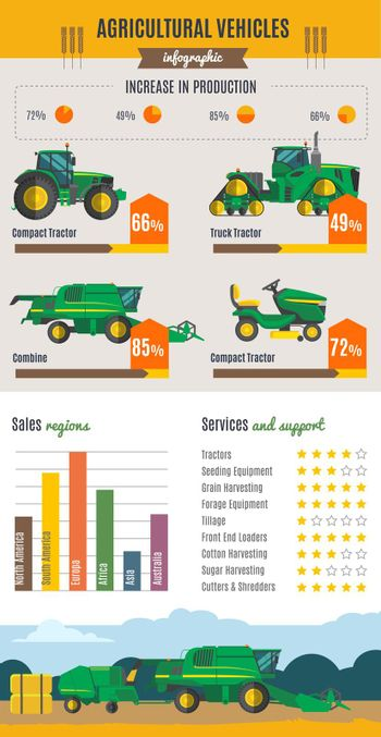 Agricultural Vehicles Infographics