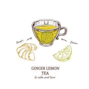 Aromatic Tea Recipe