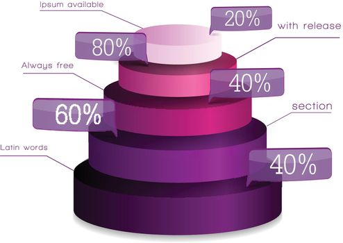 Web Chart Infographics