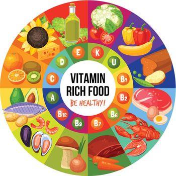 Vitamin Rich Food Infographics
