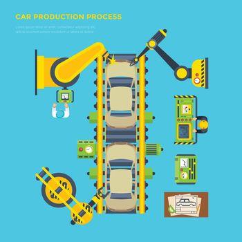 Car Production Line Poster