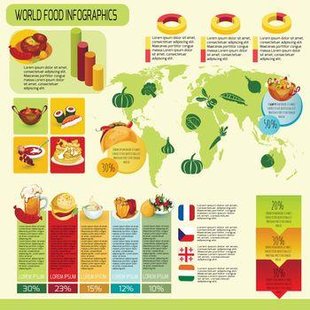 World Food Infographics