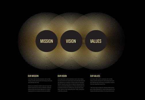 Company profile statement - mission, vision, values as golden circles
