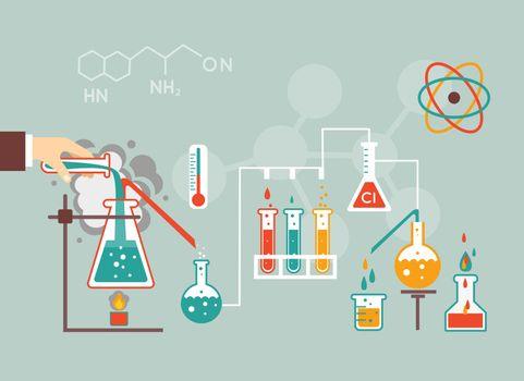 Chemistry demographic