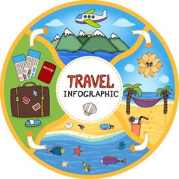Circular travel infographic flow chart