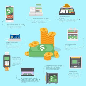 Cash machines infographics