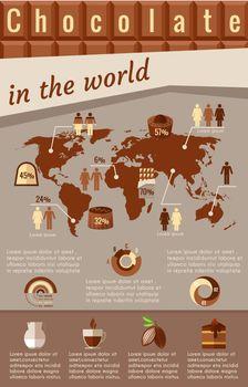 Chocolate infographics