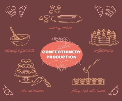 Confectionery Production Cartoon Icons Set