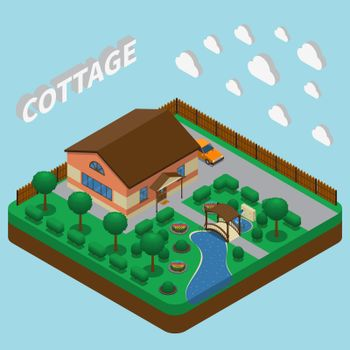 Country Estate Isometric Composition