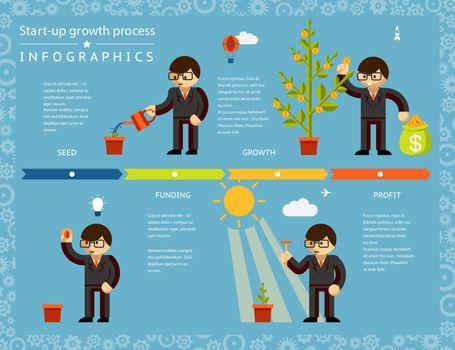 Creative Business Timeline Infographics Design