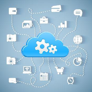 Cloud computing technology scheme