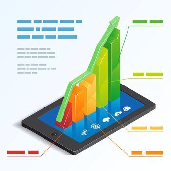 bar graph on a tablet touchscreen