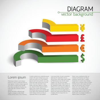 Exchange Rates Diagram