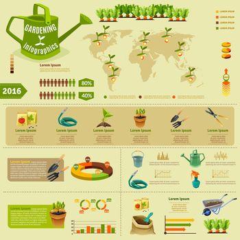 Gardening Infographic Layout