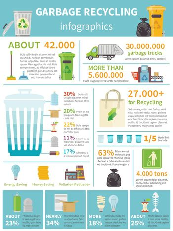 Garbage Recycling Infographic Set