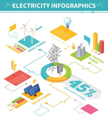 Electric Power Infographic Poster