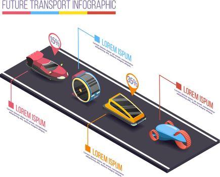 Futuristic Vehicles Isometric Infographics