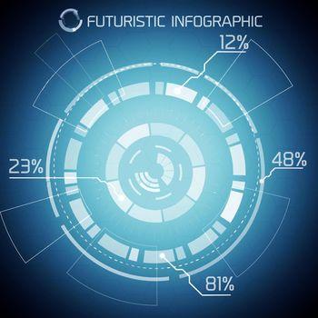 Futuristic Techno Abstract Infographics