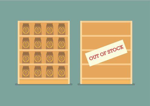 Surplus and Shortage economic concept