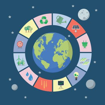 Set of sustainable icons with planet