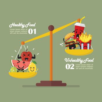 Healthy food and junk food balancing on scales infographic