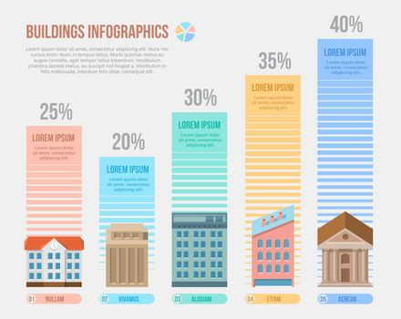 Engineering and building infographics