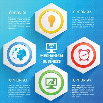 Business Mechanism Background
