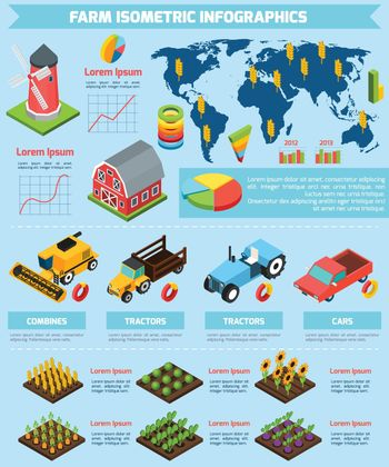 Farming facilities and equipment infographic report