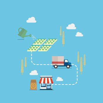 Products supply chain from production to customers