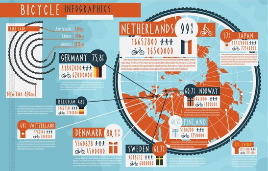 Cycling worldwide infographic report poster