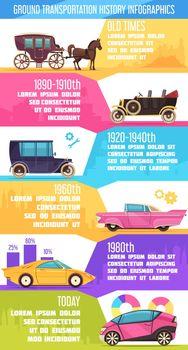 Ground Transportation Infographics
