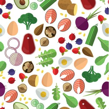 Healthy eating pattern